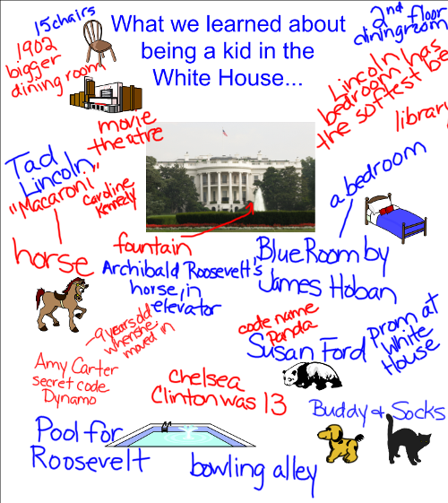 The white house cool facts for Fun facts white house