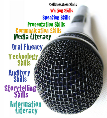 what students learn from podcasting
