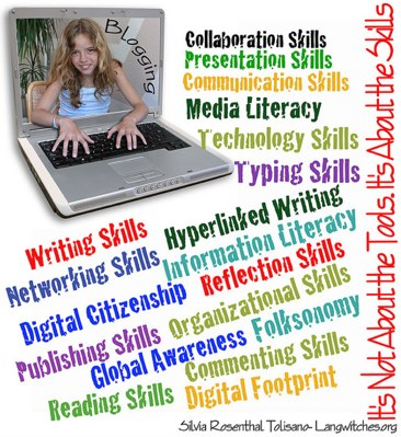 We are Blogging…Now What? Stepping it Up! | Silvia Tolisano