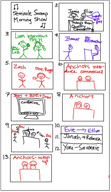 Script Storyboard  Examples  Th Grade Computers  Technology