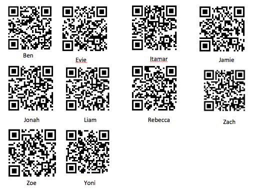 how to use qr codes on 3ds