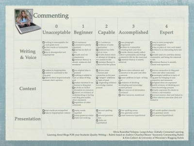 commenting rubric