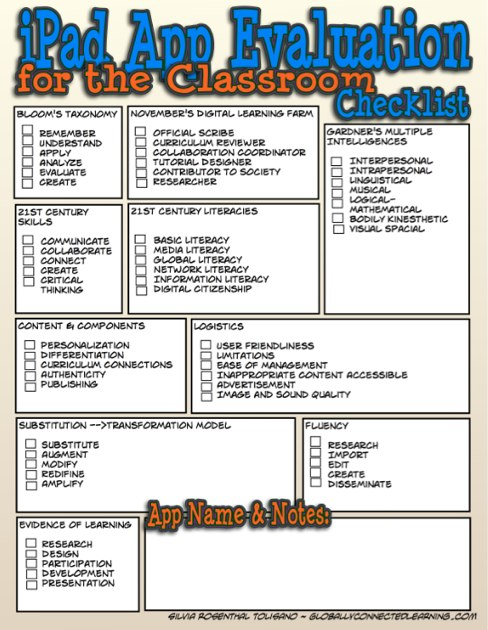 Collaborative Teaching Checklist ~ Sharing creative commons collaboration amplification