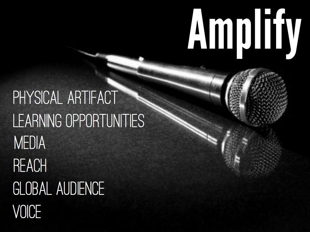 What is amplifiy and amplifications?