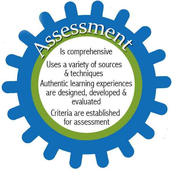 Modern Classroom Assessment ~ Assessment in the modern classroom part one silvia