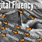digital-fluency