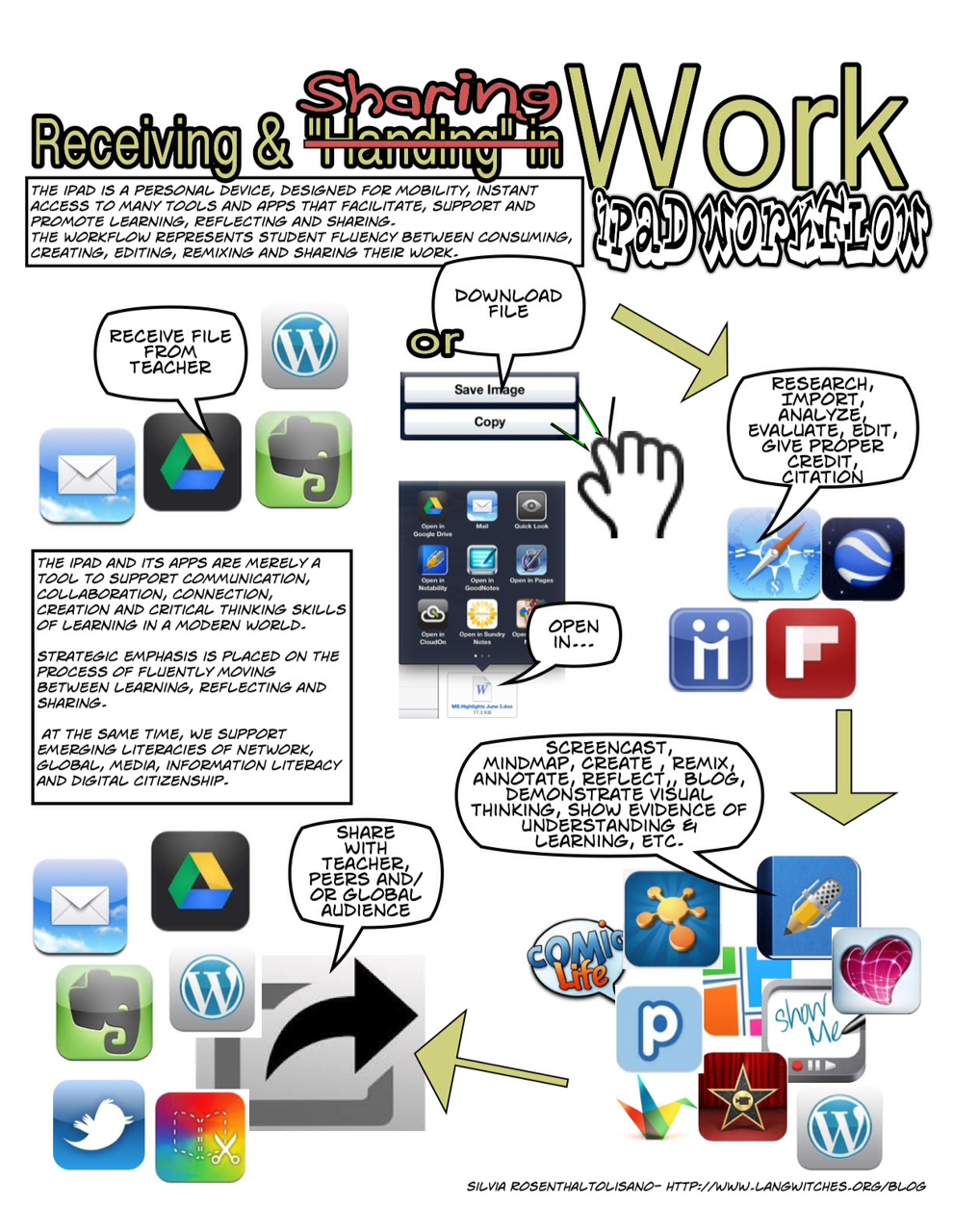 ipad-workflow-receiving-sharing