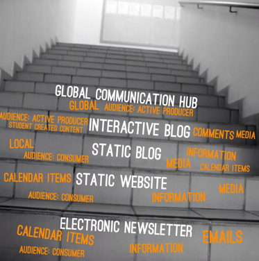 blogging-stairs-sm-3