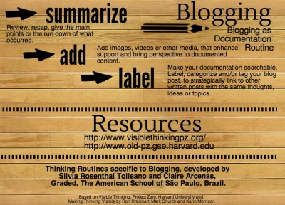 blogging-visible-thinking