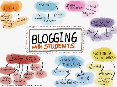 blogging-with-students
