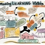 learning-visible