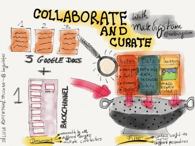 collaborate-curate