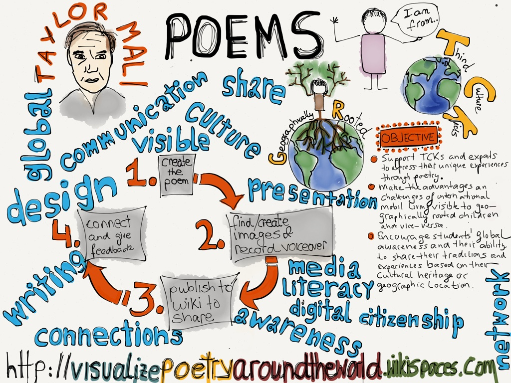 visualize poetry around the world