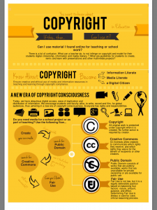 how to use copyrighted music on youtube legally 2016