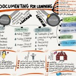 documenting for learning