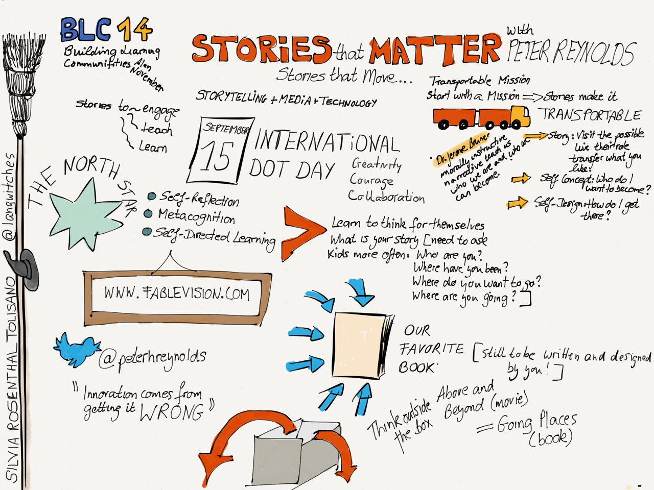 PeterReynolds-stories-that-matter-sketchnotes-tolisano