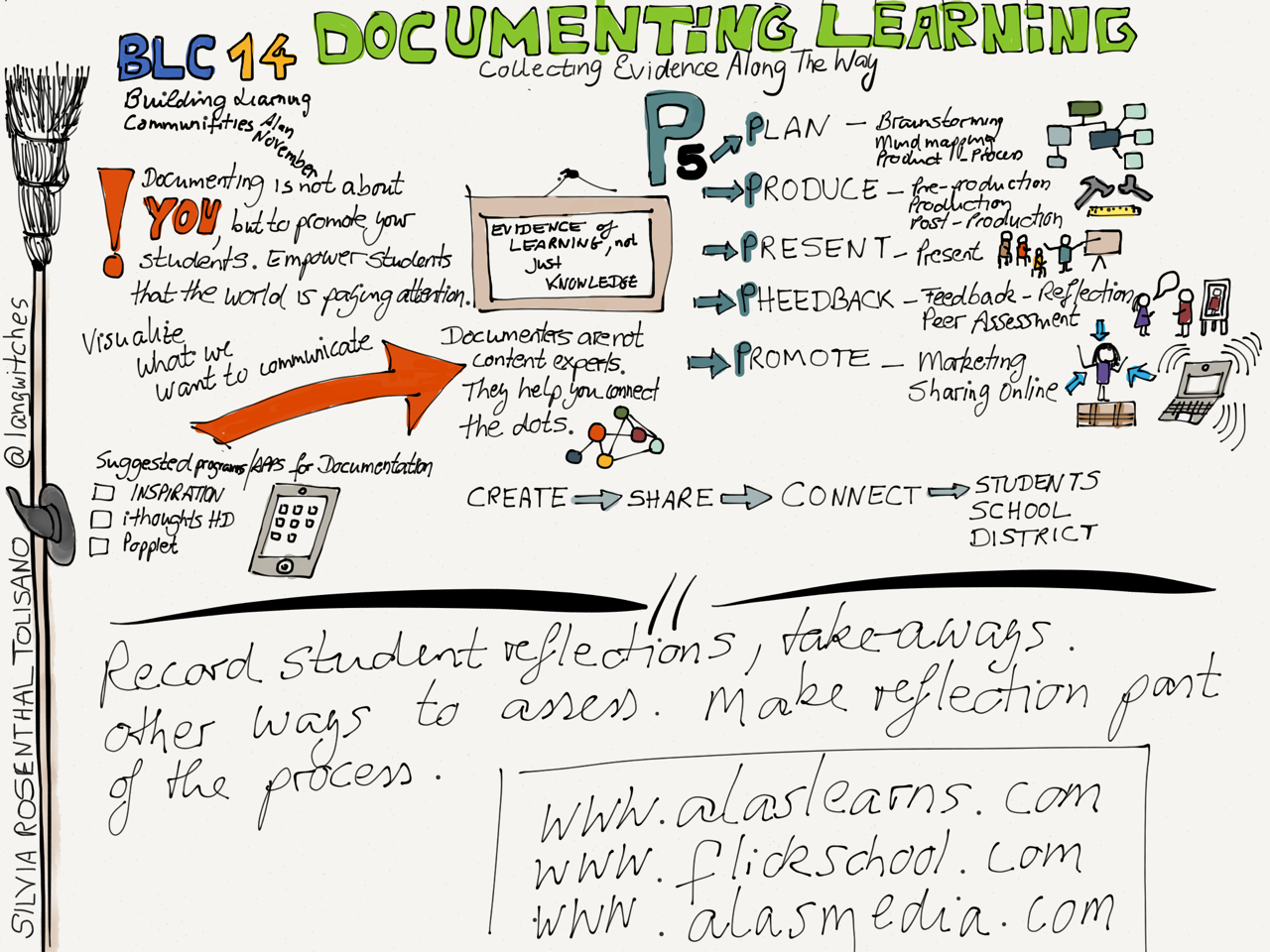 documenting-for-learning-torres