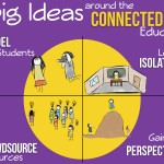 Globally Connected Educator- Beyond Plugging In.001