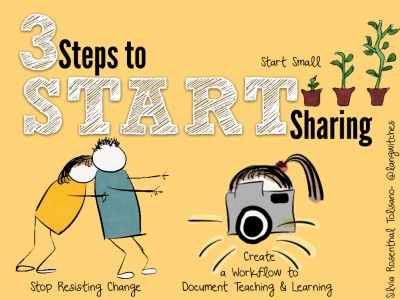 3 whys-steps to sharing.002