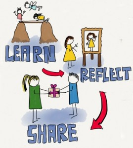 learn-reflect-share