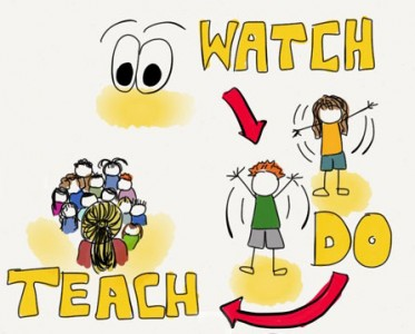 watch-do-teach