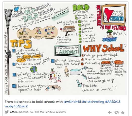 aassa15-unpacking-sketchnoting2