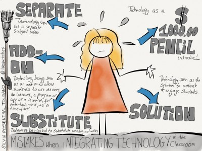 mistakes-when-integrating-technology-tolisano