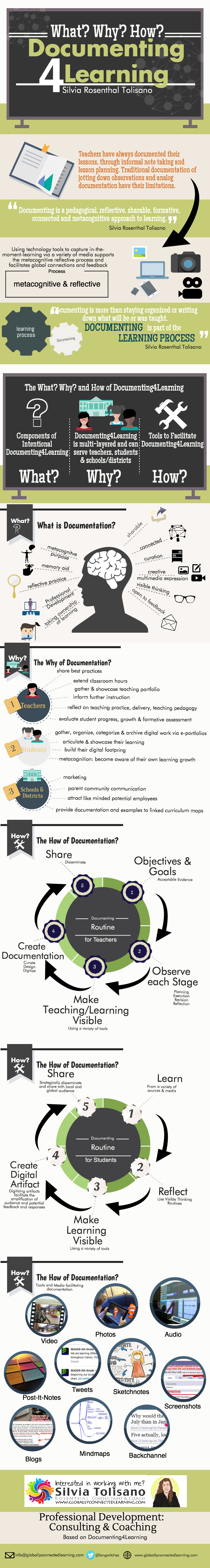 Documenting4Learning-by-stolisano