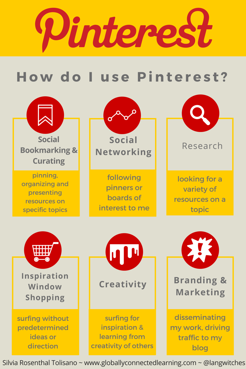 pinterest-how-I-use-it-tolisano