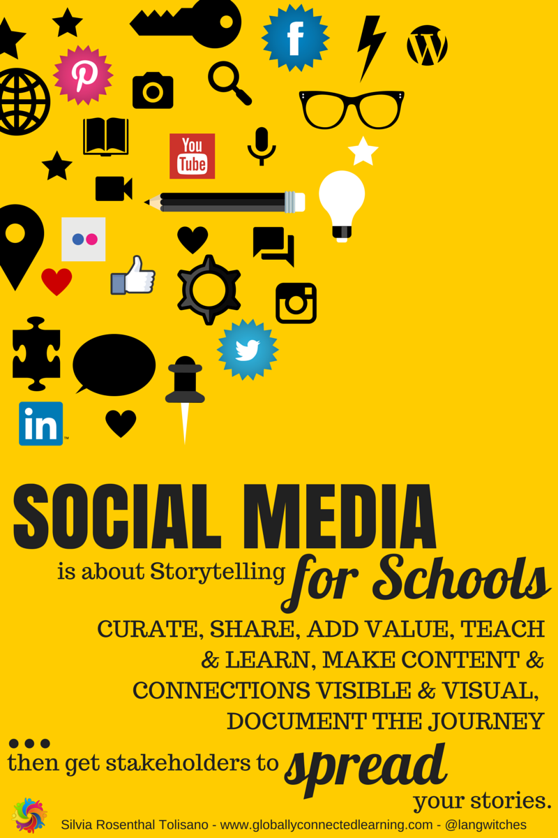 Social Media FOR Schools: Developing Shareable Content for Schools