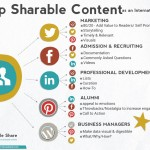 shareable-content