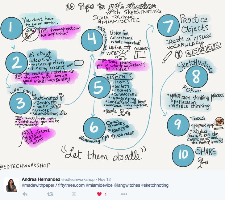 10 Simple Tips For Social Media Best Practice: 10 Tips To Get Started With Sketchnoting Workshop