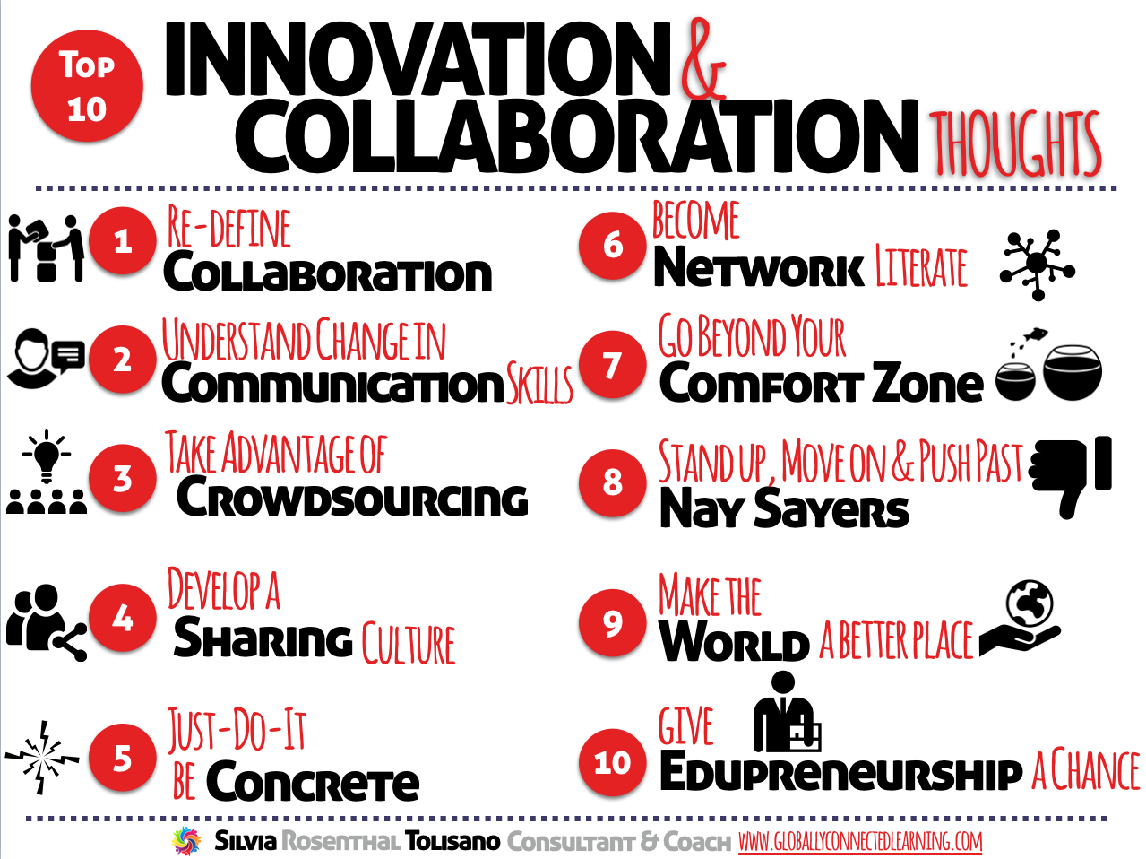 Collaborative Teaching Define ~ Top innovation collaboration thoughts silvia