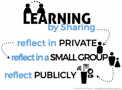 reflection-sharing