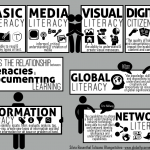 documenting-learning-literacies