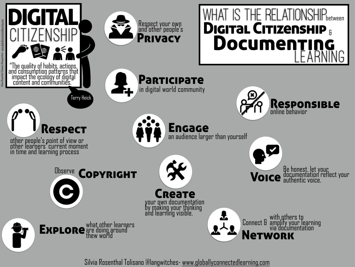 digital-citizenship2-tolisano